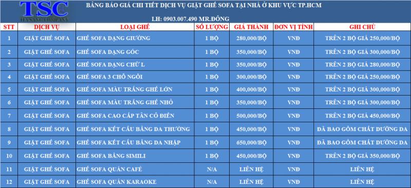 Bảng giá dịch vụ giặt ghế sofa tại Tp.HCM