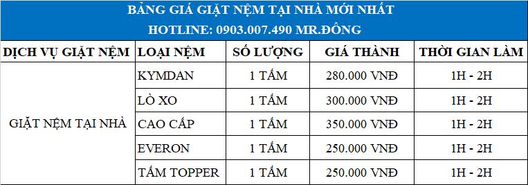 Bảng giá dịch vụ giặt nệm tại Tp.HCM