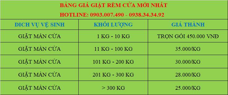 Bảng giá dịch vụ giặt rèm cửa ở Tp.HCM